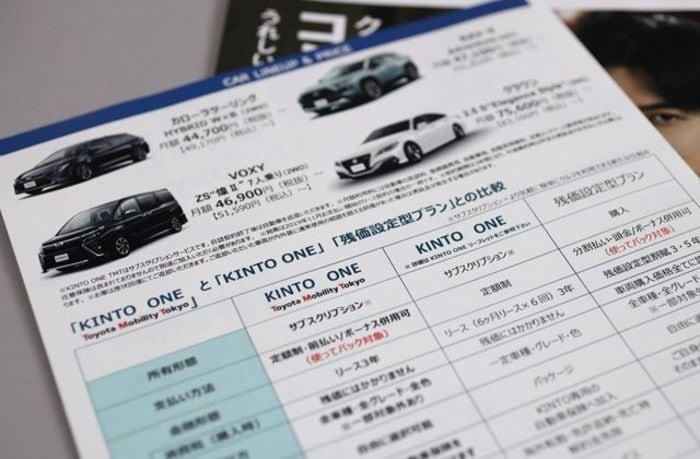 トヨタ の kinto