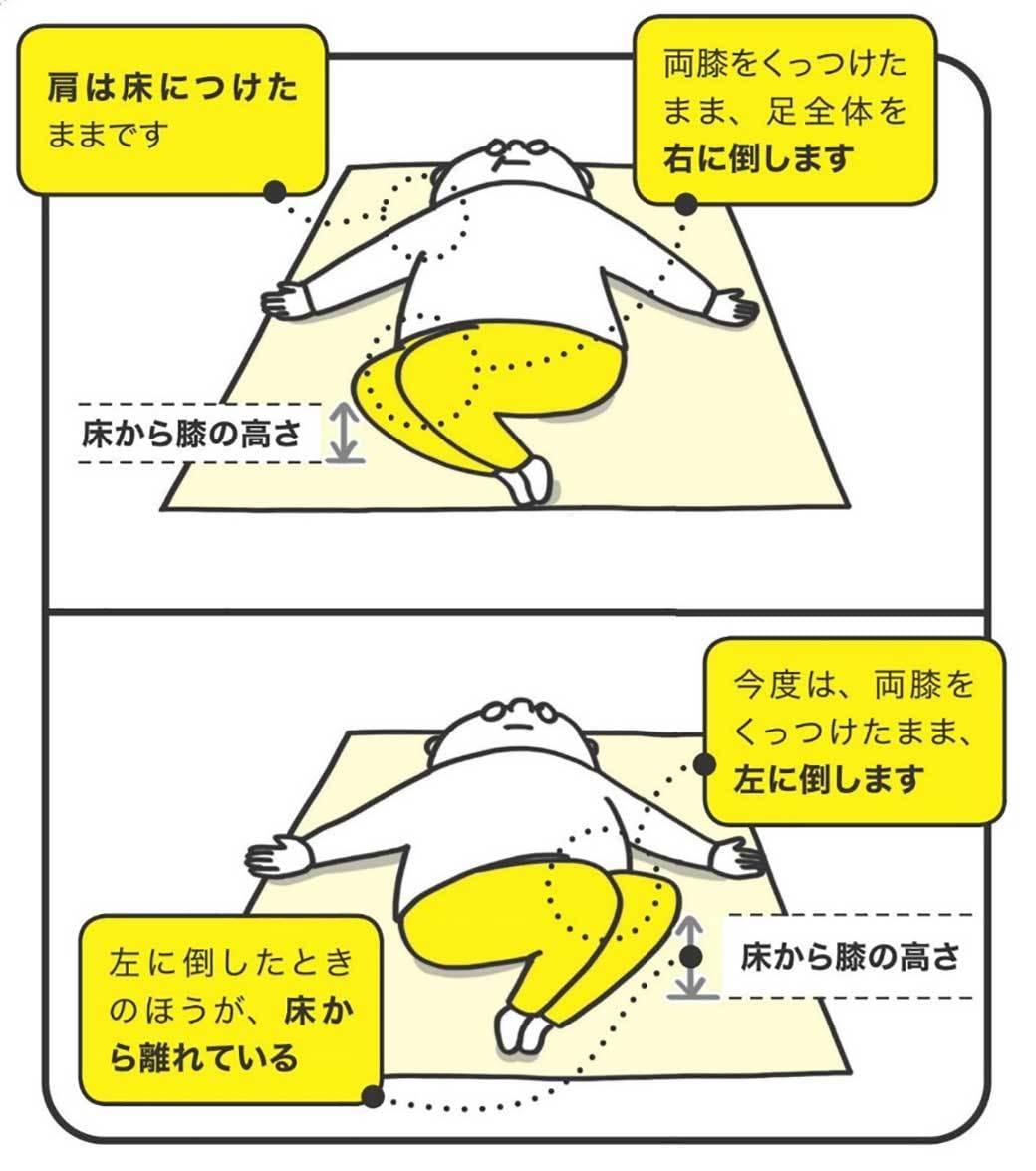 右側 急 に 女性 腰痛