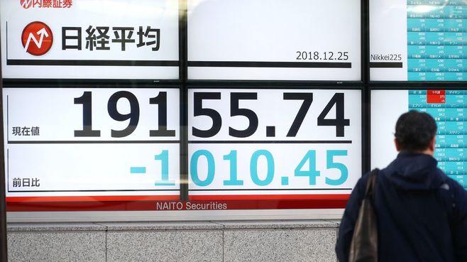 日経平均株価はどこで下げ止まるのか