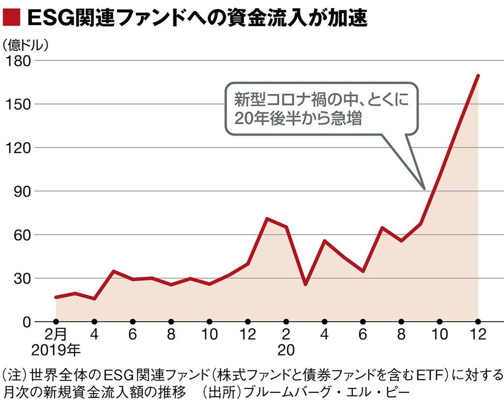 成長 ファンド ハイ 株式 クオリティ グローバル