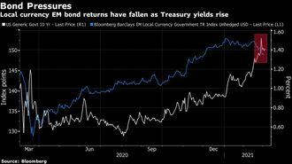 米長期金利2%乗せなら新興国から資金大流出