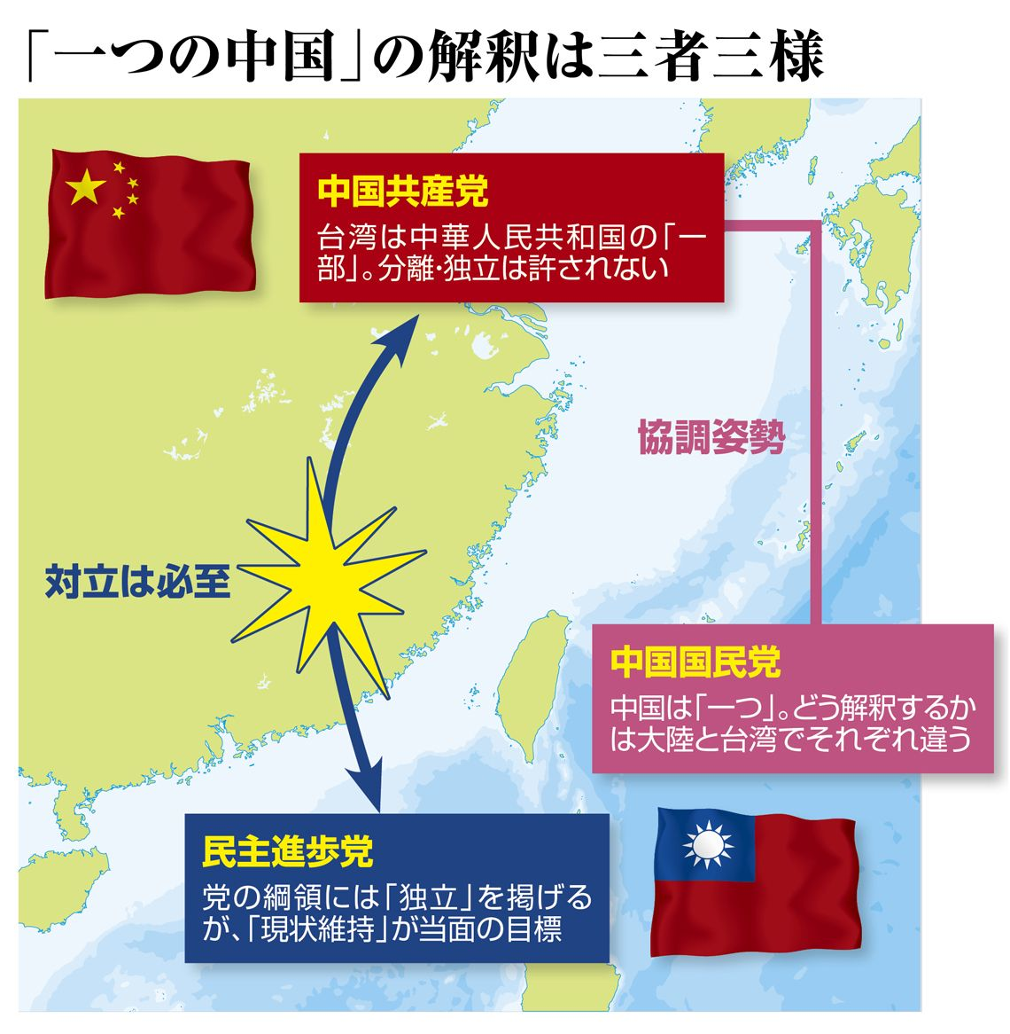 中国 一 つの
