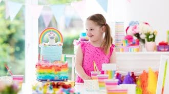 Spending Big on Kids'Birthday Parties