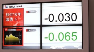 マイナス金利で証券投資が止まってしまう!