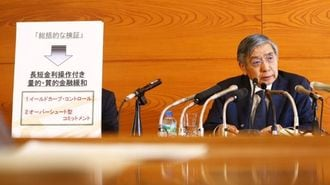 日本株は自律的に上昇する力を持っていない