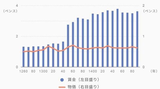 日本が「インフレになるはずがない」根本理由