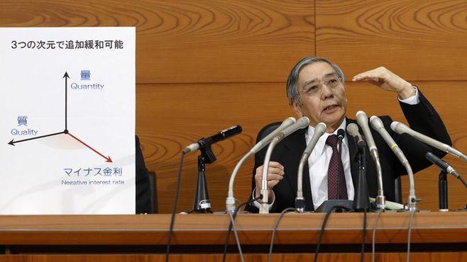 外資が日本国債で「荒稼ぎ」をできているワケ