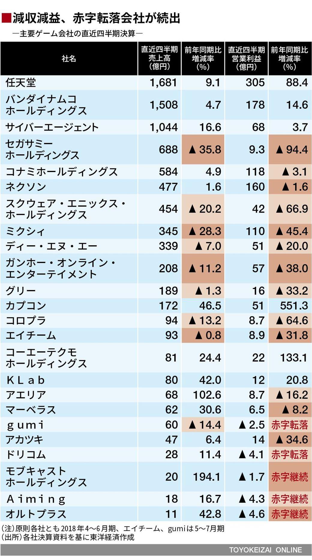 【アークR】アークザラッド R part127 YouTube動画>1本 ->画像>105枚