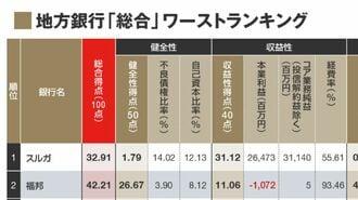 地方銀行100社「総合ランキング」でわかる格差