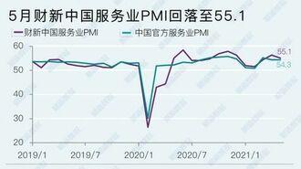 中国の「サービス業」内需と外需に温度差の背景