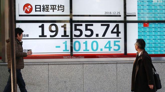 日経平均は再びあっさり2万円を割れるのか
